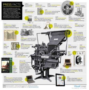infografía imprenta